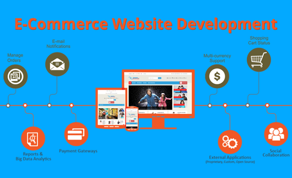 305b780cd7e Before telling about the cost of E-commerce website like Flipkart and  Snapdeal I would like to suggest Data EximIT as best E-commerce Website  development ...