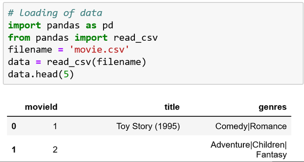 how can we import data from a csv file in python using