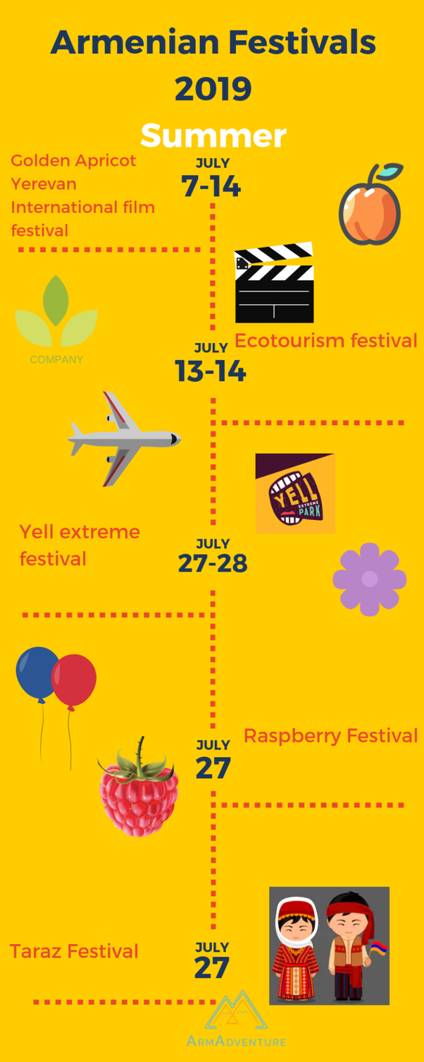 What is wanderlust festival? How people join and benefit