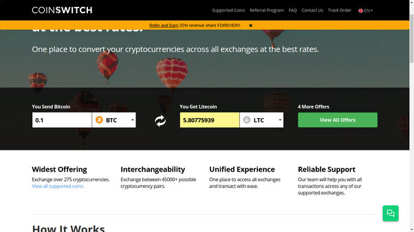 what are the best cryptocurrencies sites