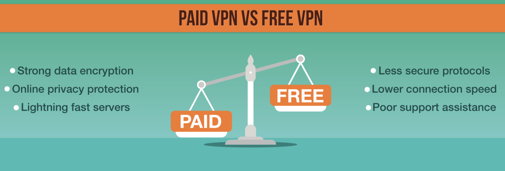 Do you need a VPN?