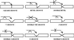 What Is The Difference Between Slot Groove And Hole In