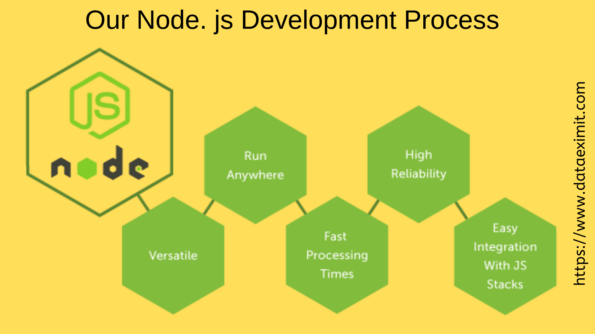 What is the best Node js development company in Lviv? - Quora