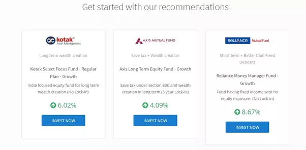 What Is The Minimum Investment For A Mutual Fund Quora