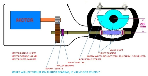 How to calculate axial and radial loads of ball bearings on a shaft