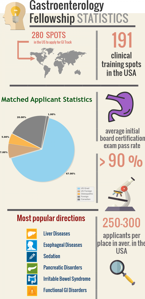 applications of statistics Performance management statistics have many applications in business, such as in a manager's role in performance management a manager collects data about employee productivity, such as the number of tasks completed or the number of units produced.