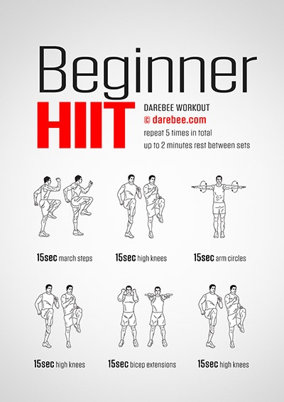 HIIT Workouts Will Help You Tone And Shape Every Muscle In Your Body Could Also Incorporate Dumbbells To Add Additional Resistance