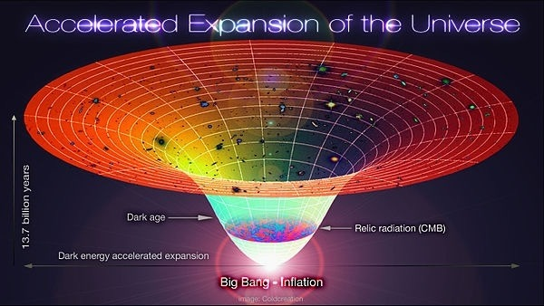 What is the most difficult concept to grasp in physics?