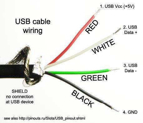 how to make an led from a usb quora rh quora com USB Connector Schematic Micro USB Connector Pinout