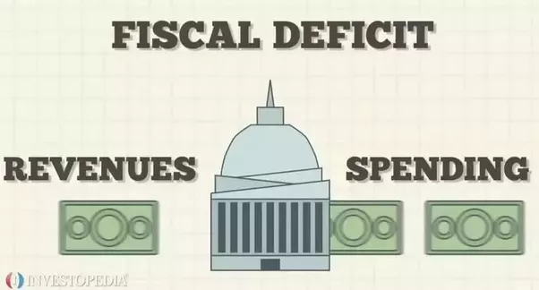 Exceptional Primary Deficit Is One Of The Parts Of Fiscal Deficit. While Fiscal Deficit  Is The Difference Between Total Revenue And Expenditure, Primary Deficit  Can Be ...