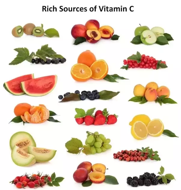 Foods To Avoid With Chronic Urticaria