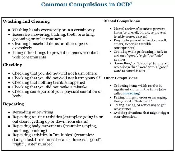Is compulsive thought narrating, aloud, a symptom of OCD ...