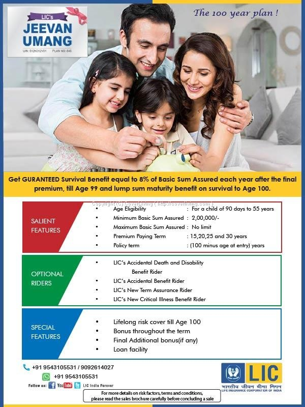 Which is the best option for the LIC Jeevan Anand Policy ...