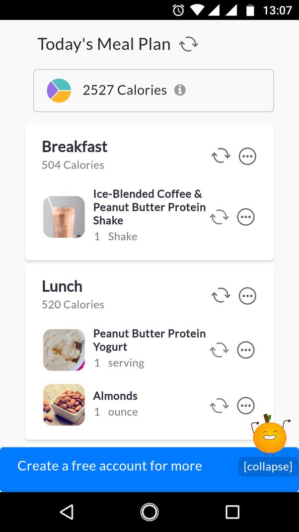 2500 calories indian diet plan