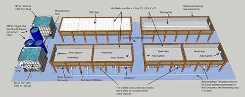 What is the cheapest amount i can purchase an aquaponics for Aquaponics aeration