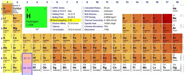 What are 4 trends that happen while going across the periodic table atomic radius seems opposite of electronegativity it increases to the lower left urtaz Gallery
