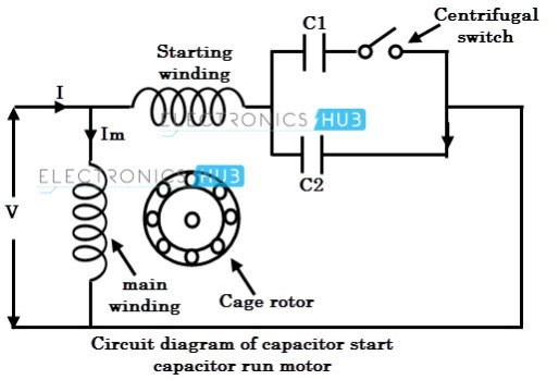 what is the difference between a capacitor start and a capacitor run induction motor