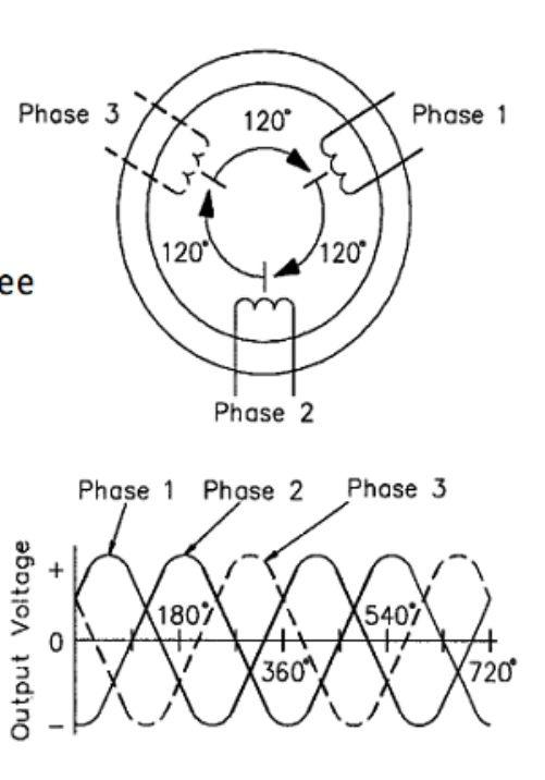 what is the meaning of phase in electrical circuit