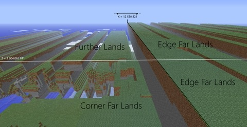 How big is a Minecraft world? - Quora
