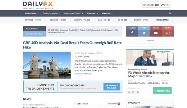 Best forex fundamental analysis site best forex websites
