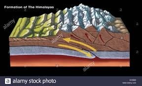 himalayas formation Glaciers associated with glacier shrinkage in the himalayas  formation and  expansion of glacial lakes  the number of glofs increased in the himalayas.