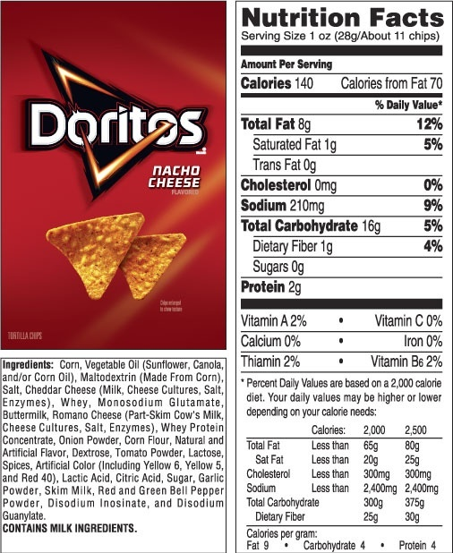 maybe some dairy that might explain the higher calories from fat in doritos