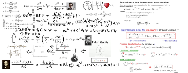 What does Schrodinger's equation tell us? How? - Quora