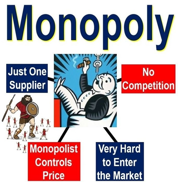 monopolies good or bad essay Readers question: if monopoly is always bad, why do firms seek to  however,  there is concern about whether regulators do a good job – or.