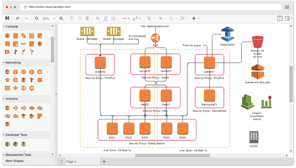 What is the best tool to draw AWS architecture diagrams? - Quora