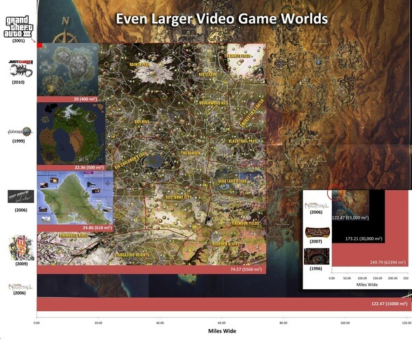 What is the biggest open world video game map so far quora a relative size comparison of game world maps fascinating gumiabroncs Images