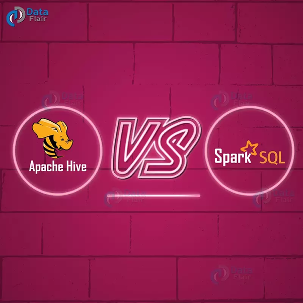 What are the differences between using Hive on Spark vs  SparkSQL