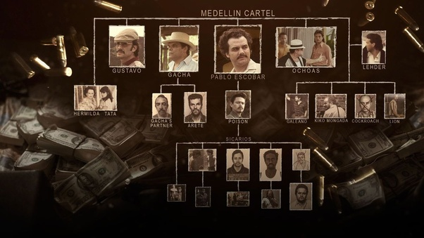 what story lines in netflix s series narcos about pablo escobar are