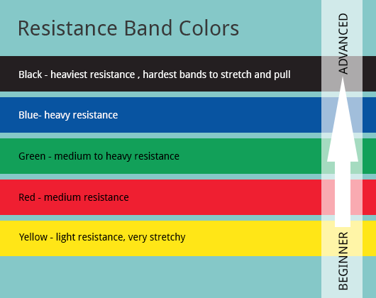 Resistance Training Active Red