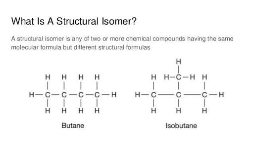 What are isomers? - Quora