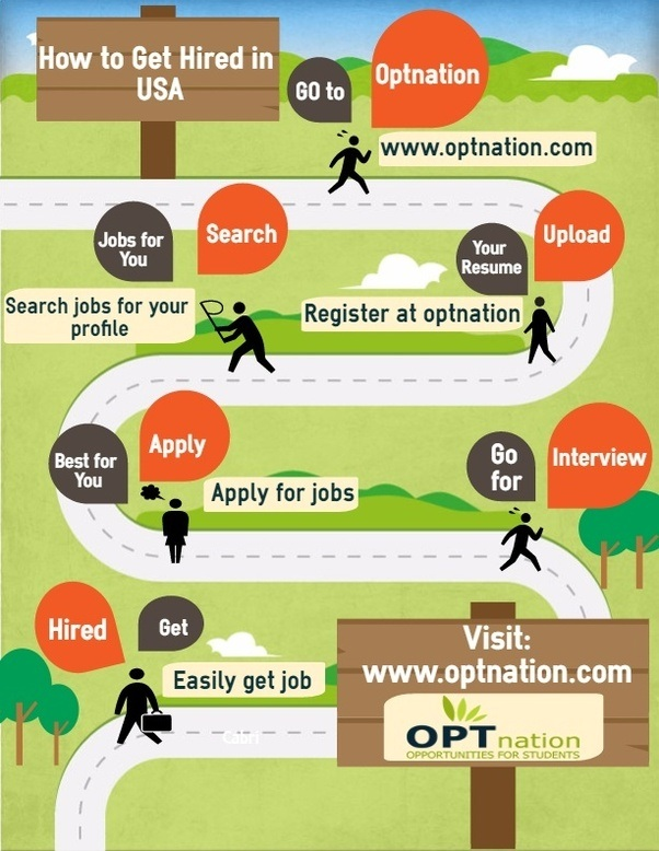 follow above steps that will helps you a lot to get hired in usa