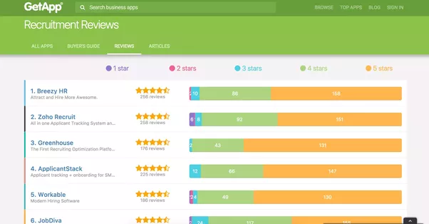 What are some popular HRMS SaaS vendors? - Quora