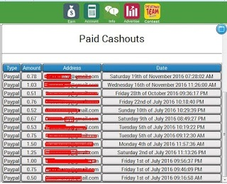 Comment gagner de l'argent sur PayPal
