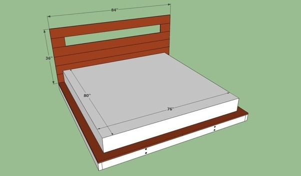 What is the width of a queen size bed frame? - Quora