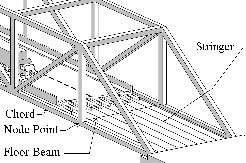 What Are The Differences Among Stringer Beam Lintel Beam