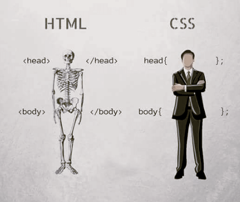 What is HTML? - Quora