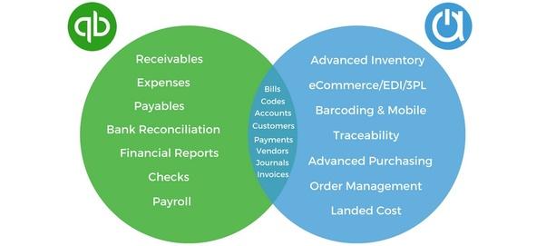 inventory management software quickbooks