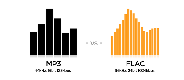 Is FLAC better than MP3? - Quora
