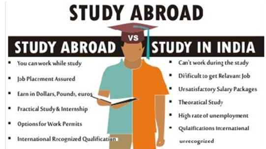 essay on why indian seek job opportunities in abroad
