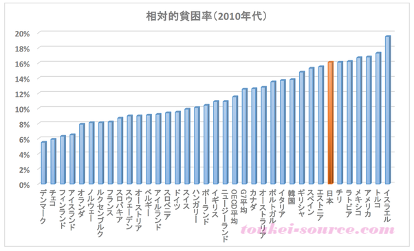 Is Japan rich? - Quora