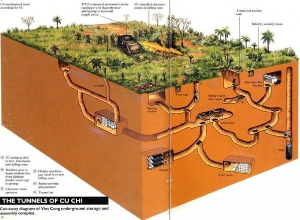 Bunker Tunnel System Map: What Was The Vietcong Tunnel System Like? How Did They