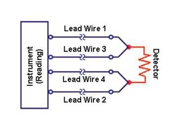 what is actual working of 2 wire, 3 wire and 4 wire typs of  we have an in depth technical page on our website with a huge amount of technical information on all aspects of rtd sensors rtd sensor (pt100, pt1000)
