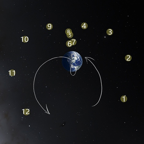 What constellations are found on the ecliptic? - Quora