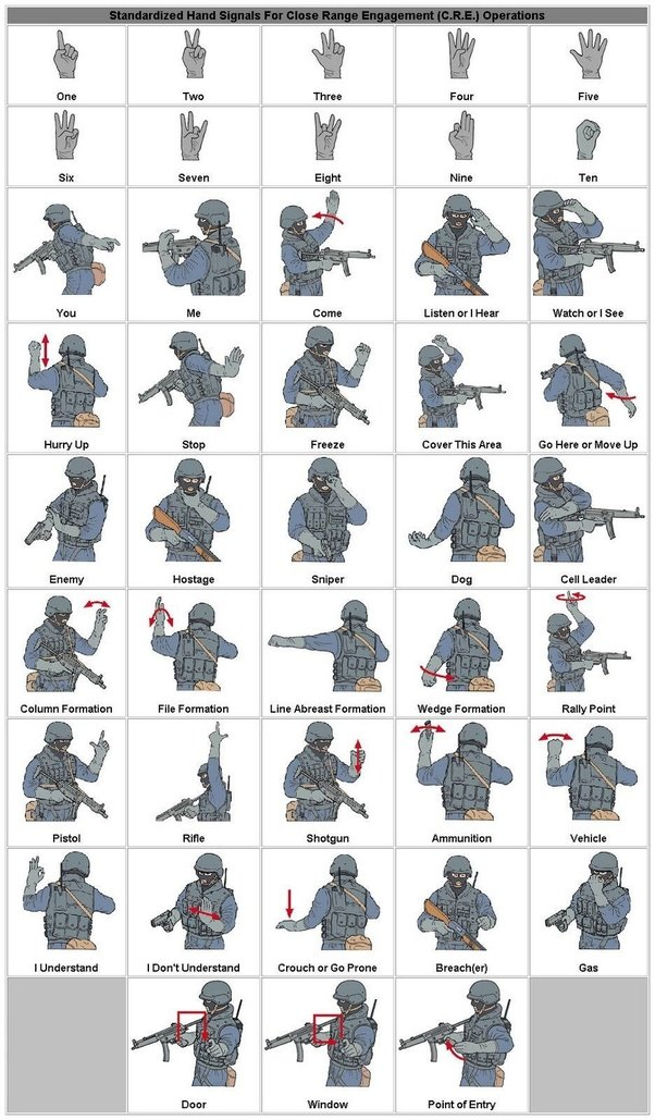 How to use hand and arm signals (visual signaling) to communicate silently
