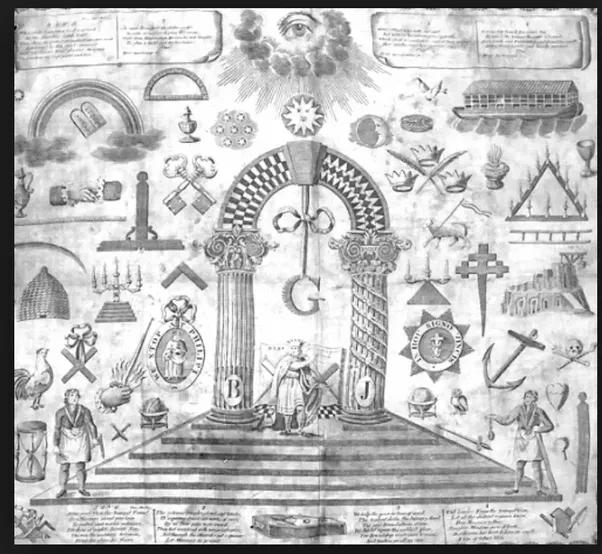 Why Are Egyptian Symbols Considered Illuminati Quora