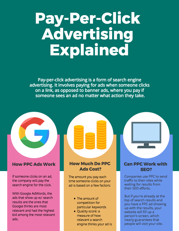 Does Adsense Pay Per Click Or Per Impression Quora